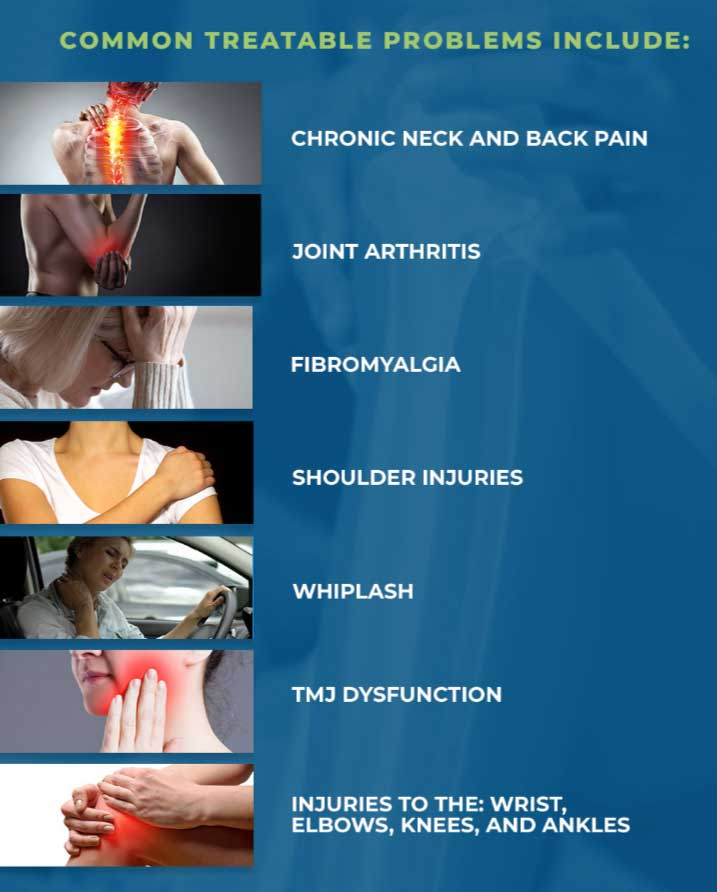 Do you have injured joints?